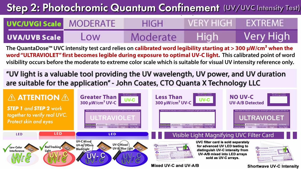 quantadose-youtube-step2B-UVC-tester