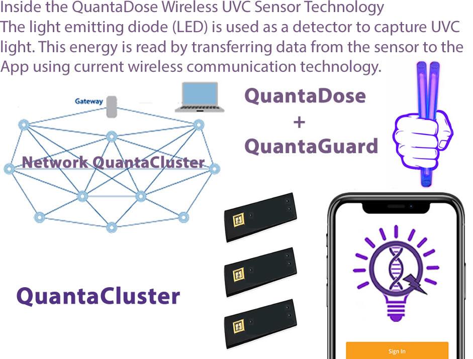 wifi-uvc-sensor-1-quantadose-app