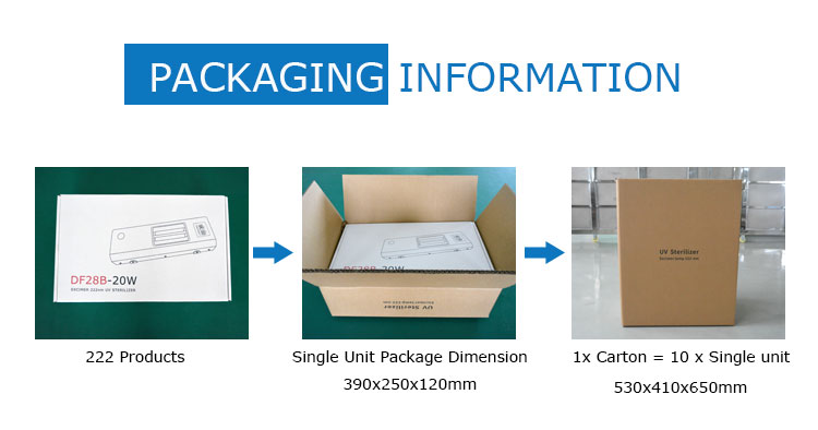 DF28B-20W-Shipping-packing-222nm-far-uv-
