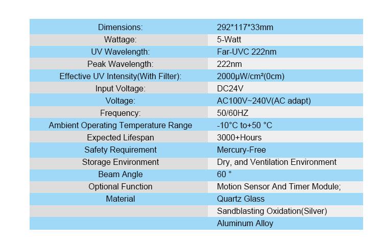 QuantaGuard 5W 222nm FAR UVC Excimer Lamp 24V DC